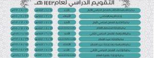 جدول التقويم الدراسي 1442 وزارة التعليم