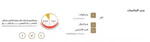 آليات التواصل مع مستشفى الملك خالد بالخرج