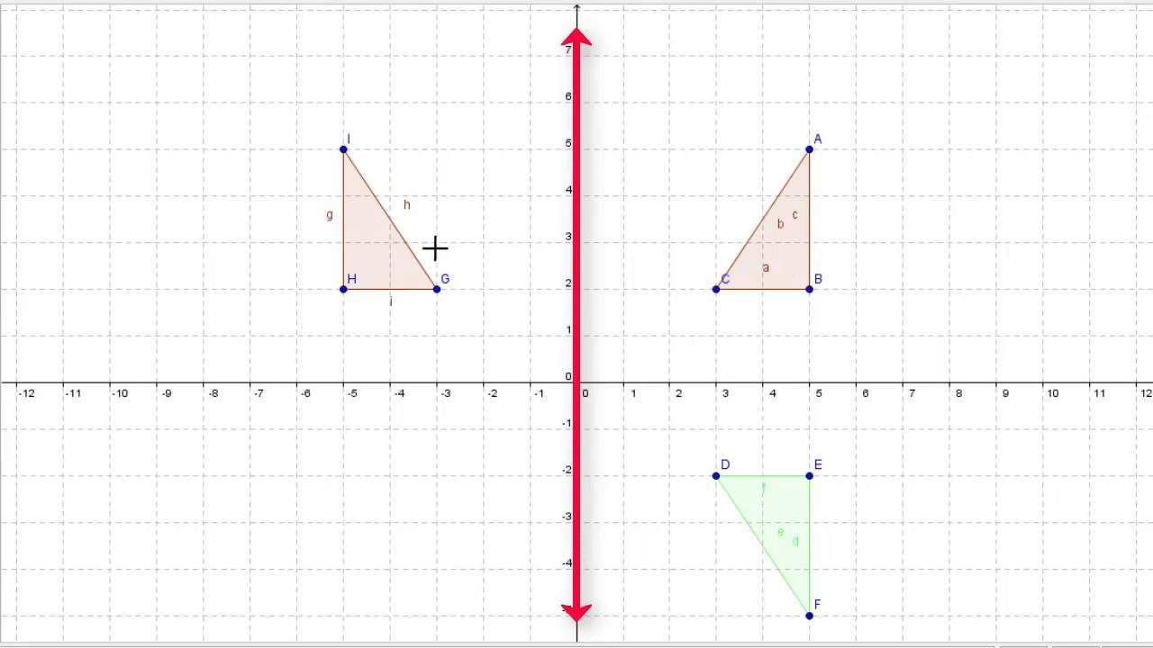 أرقام لا يتغير شكلها إذا حدث لها انعكاس حول محور أفقي