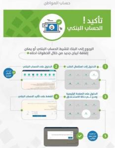 كيفية تغيير آيبان الحساب المصرفي في حساب المواطن