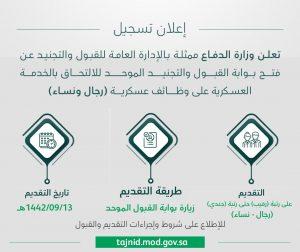 موعد التسجيل في القوات المسلحة