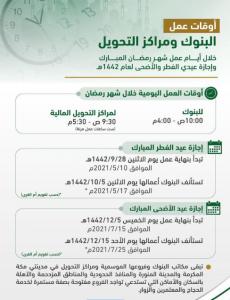 اجازة عيد الفطر 1442 للبنوك في السعودية