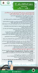 جداول المخالفات المرورية السعودية