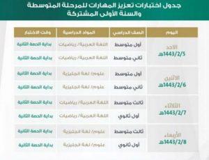 جدول اختبارات تعزيز المهارات